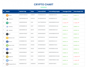 Winiford cryptocurrency assets