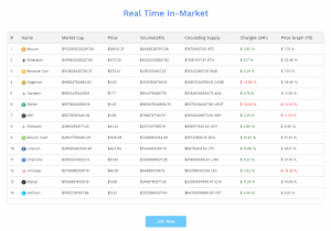 Bitmax cryptocurrency assets list