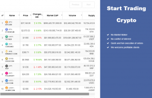 start crypto trading with CreditEUBank